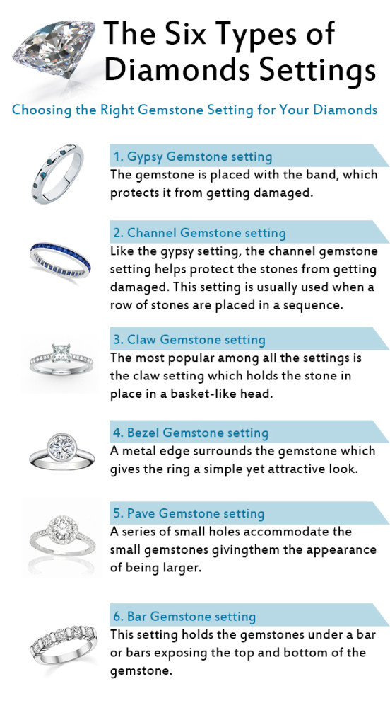 The Six Types of Diamonds Settings