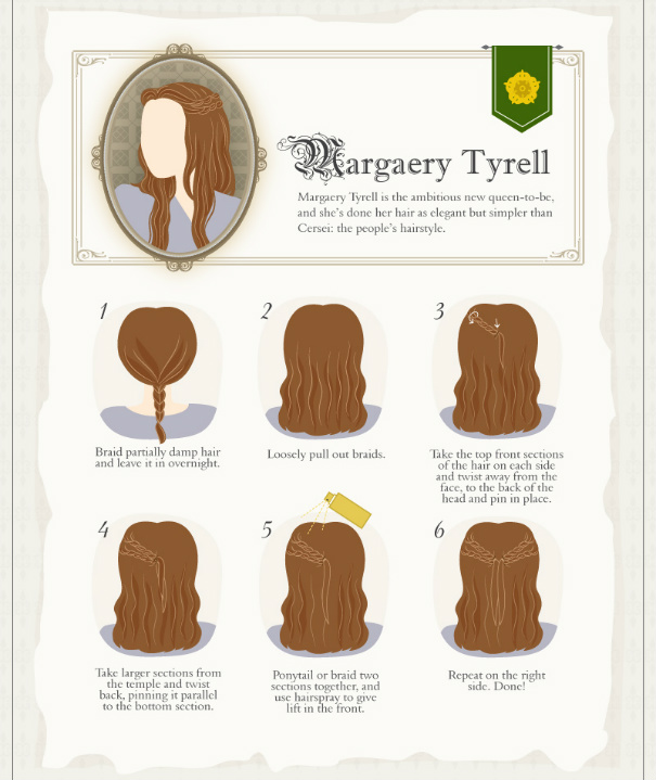 Margaery Tyrell Hair Tutorial #GoT #GameofThrones #SansaStark #hairstyle