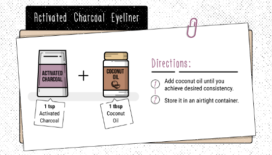 Activated Charcoal Eyeliner - 5 Surprising Beauty Uses for Activated Charcoal. With recipes! pinkmitten.com #beauty #charcoal #DIY #organic #eyeliner #makeup